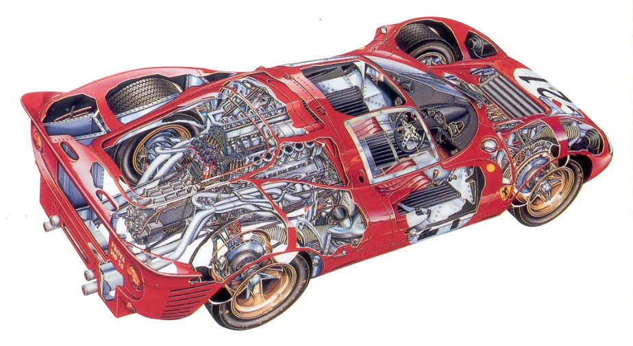 Ferrari 330 p4 engine