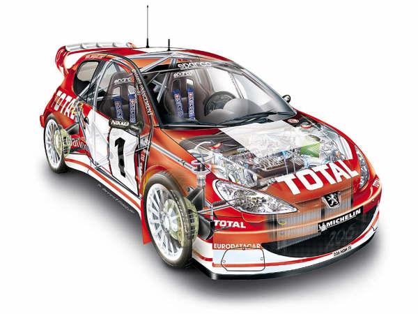 Peugeot206WRC2003.jpg