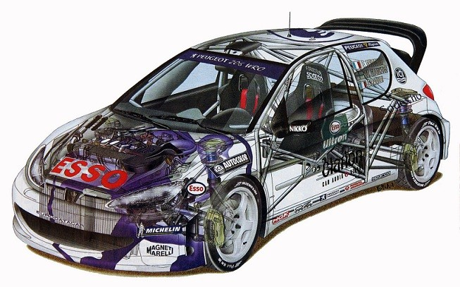 rally cars - racing cars