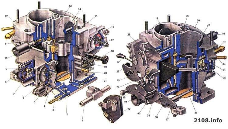 1231708846_karbjurator-vaz-2108.jpg